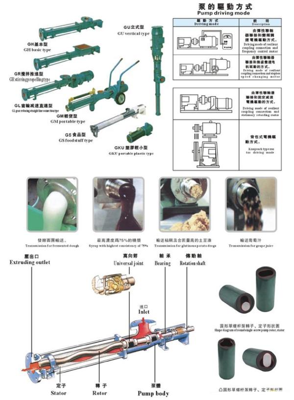 G型卫生级单螺杆泵